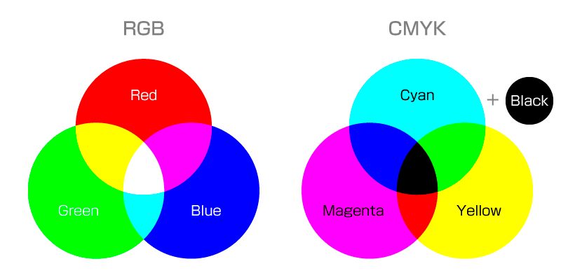 data-color01
