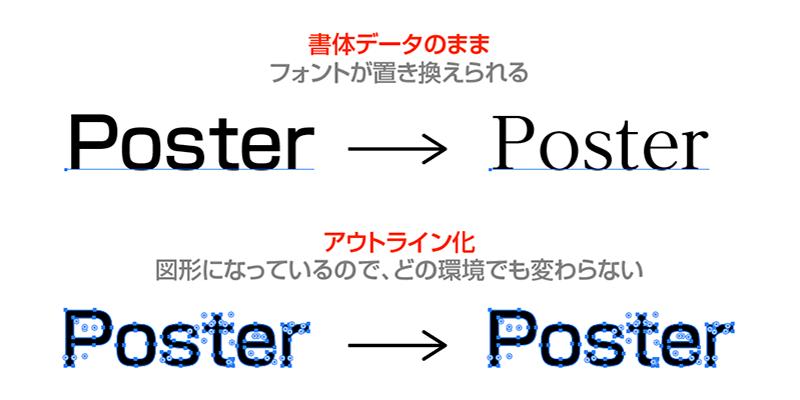 data-font